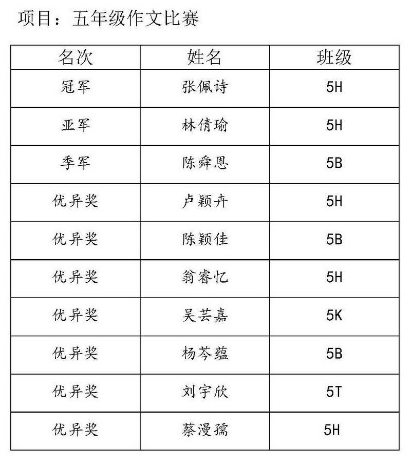 2015_xiaonei_huayu_Page_05