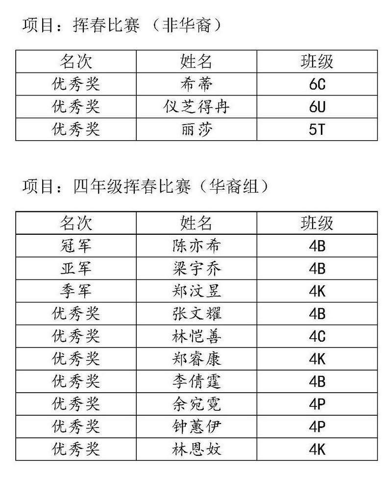 2015_xiaonei_huayu_Page_07