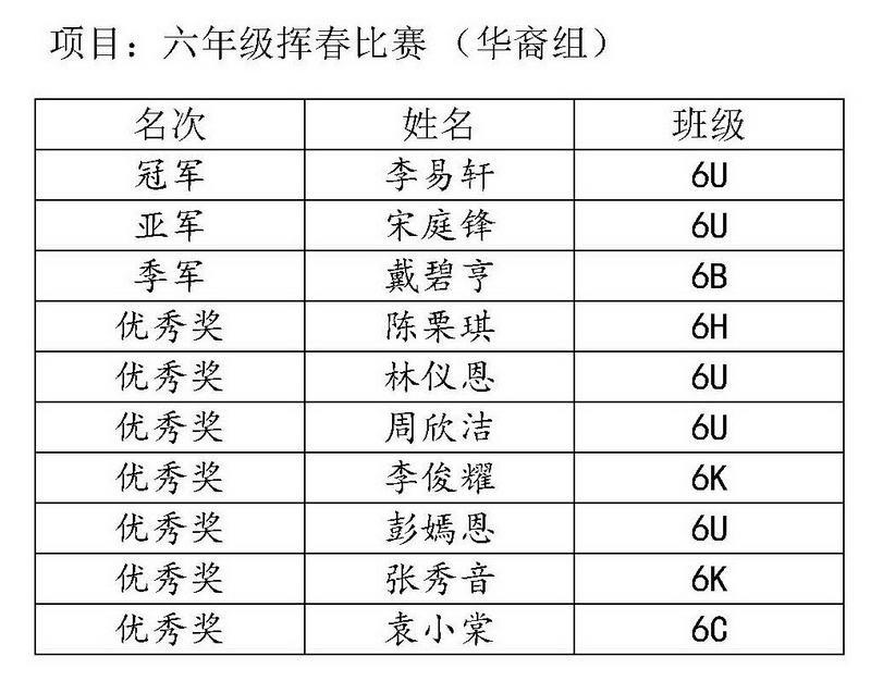 2015_xiaonei_huayu_Page_00