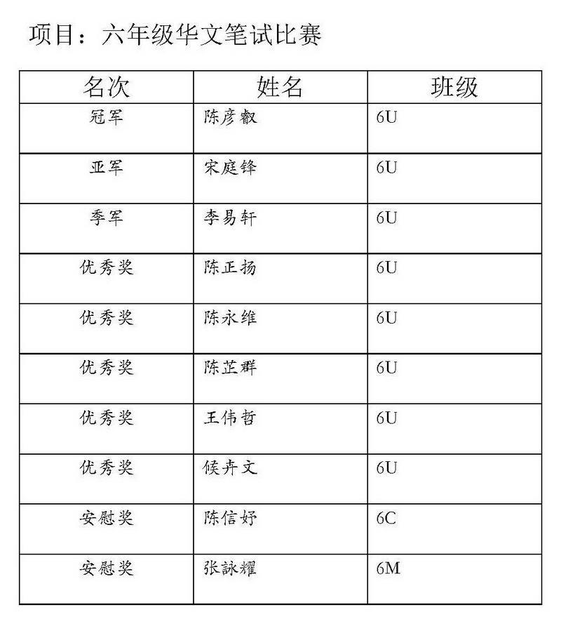 2015_xiaonei_huayu_Page_11