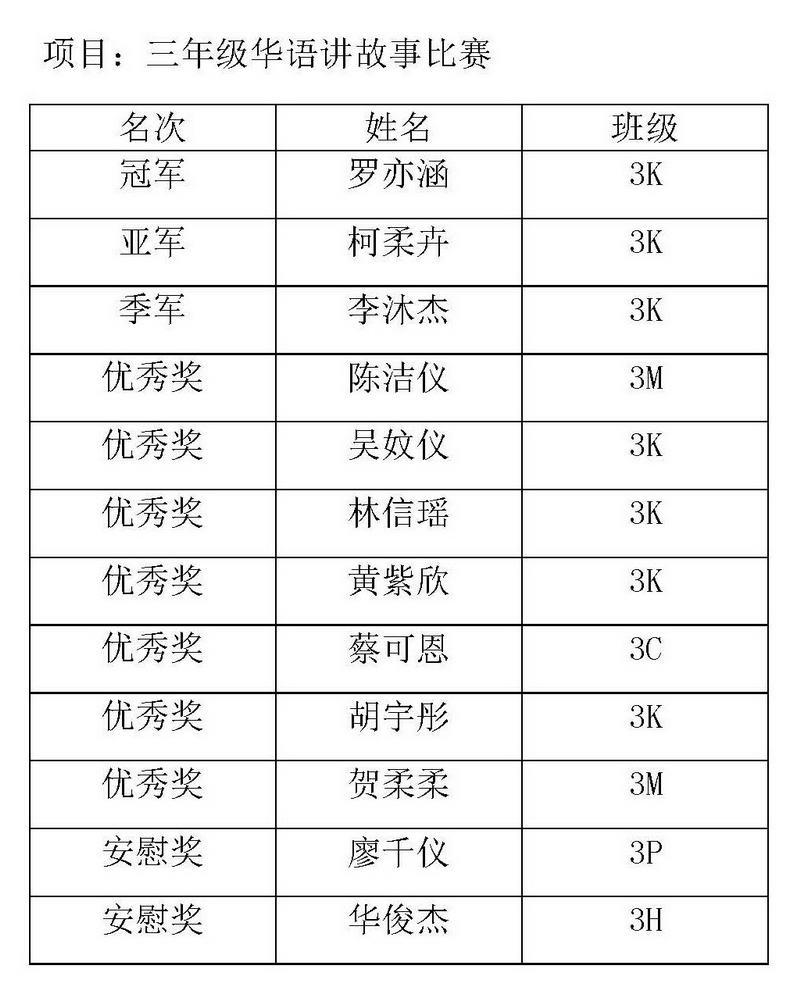 2015_xiaonei_huayu_Page_13