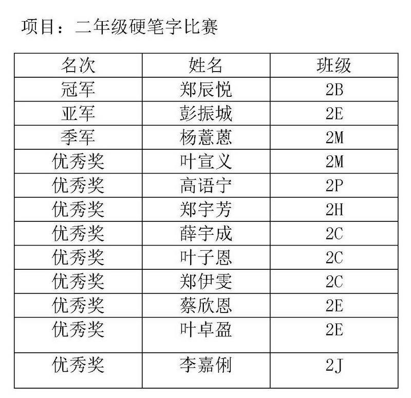 2015_xiaonei_huayu_Page_15