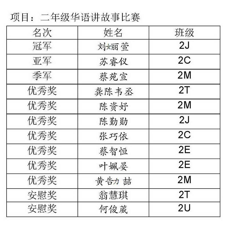 2015_xiaonei_huayu_Page_17