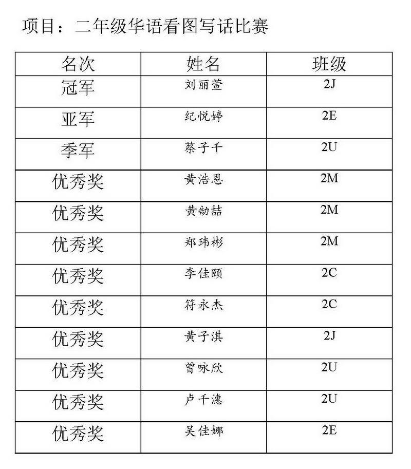 2015_xiaonei_huayu_Page_19