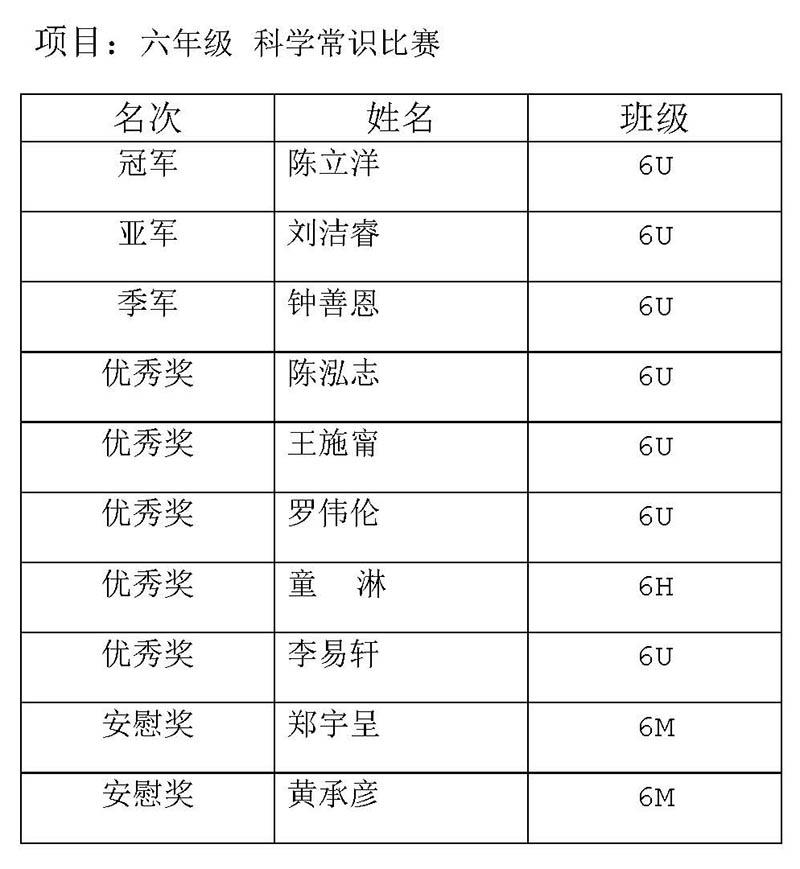 2015_xiaonei_kexuechangshi_Page_1