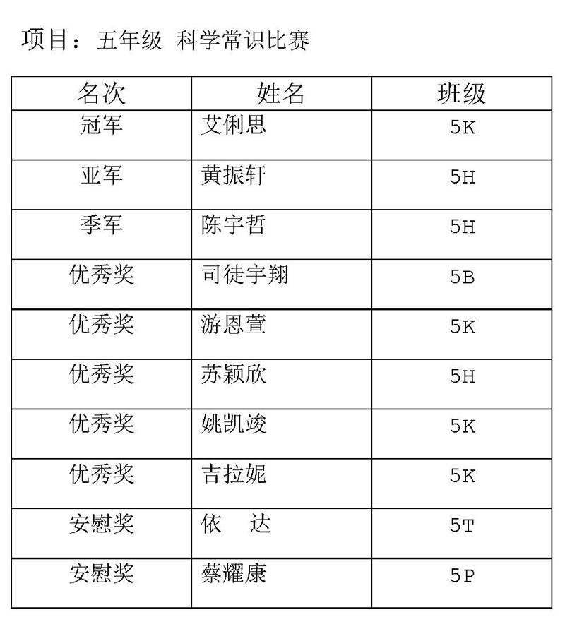 2015_xiaonei_kexuechangshi_Page_2