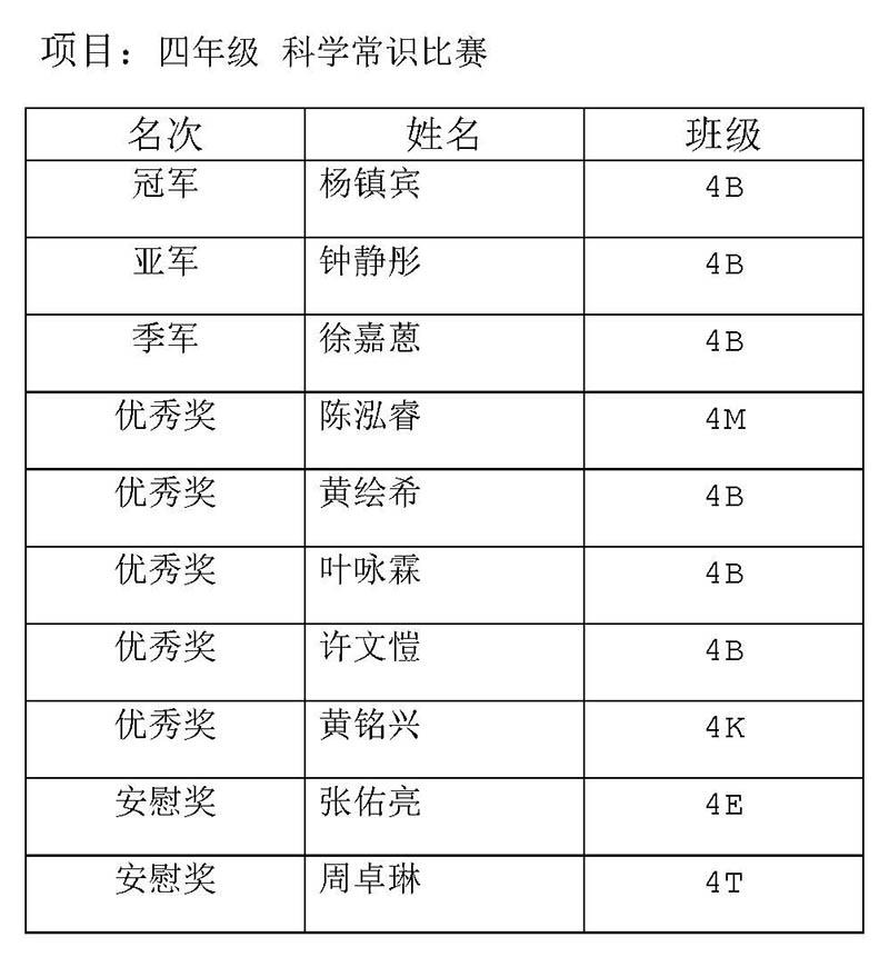 2015_xiaonei_kexuechangshi_Page_3