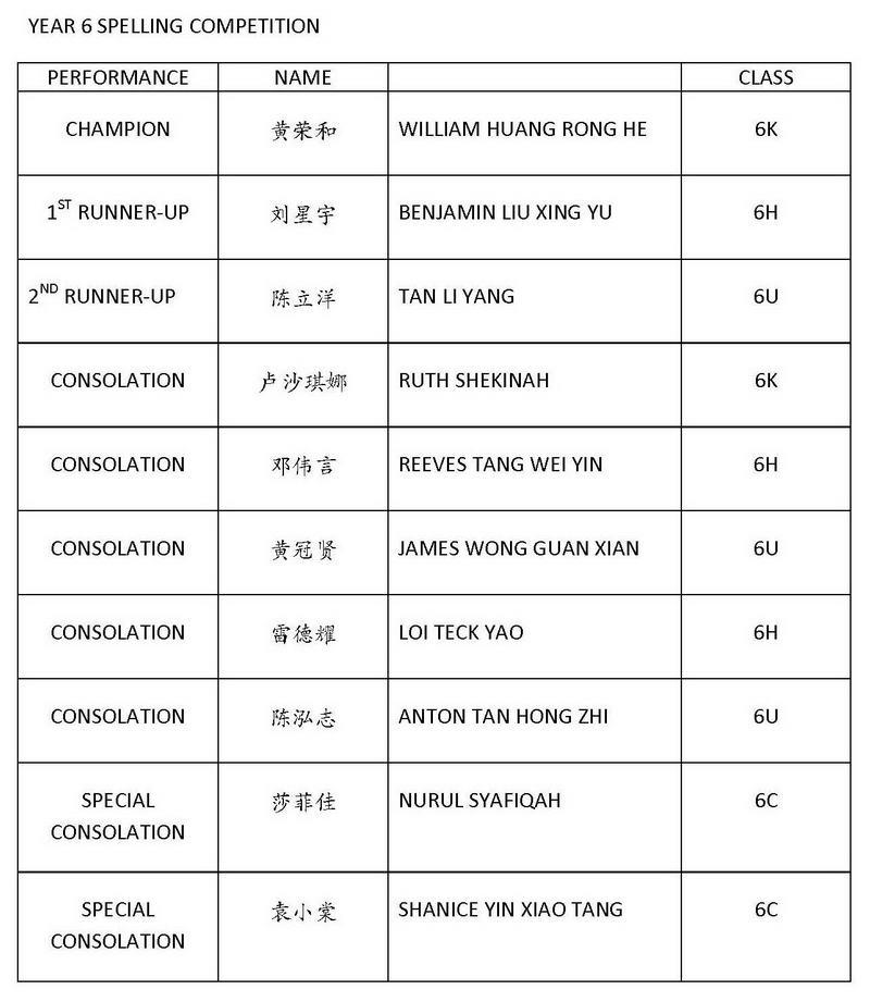 2015_xiaonei_yingyu_xueyi_Page_13