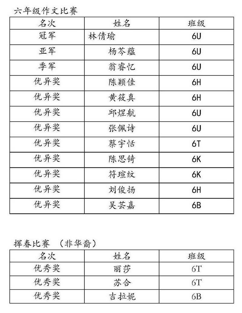 2016_xiaonei_huayuxueyu_Page_05