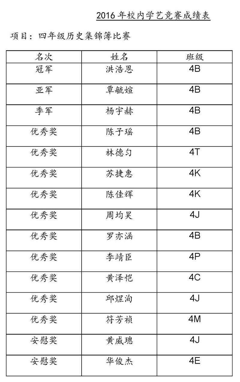 2016_xiaonei_lishi_Page_1