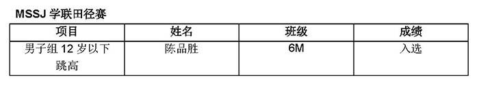 2016_zhoujisai_tianjin