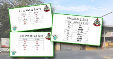 一月和二月资源回收比赛总成绩