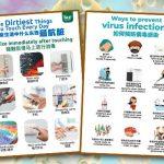 大家一起学习如何预防新冠病毒