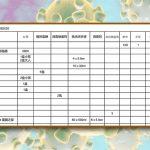 鸣谢防范物品名单(截至31-08-2020)