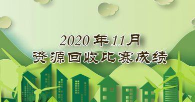 2020年11月资源回收比赛成绩